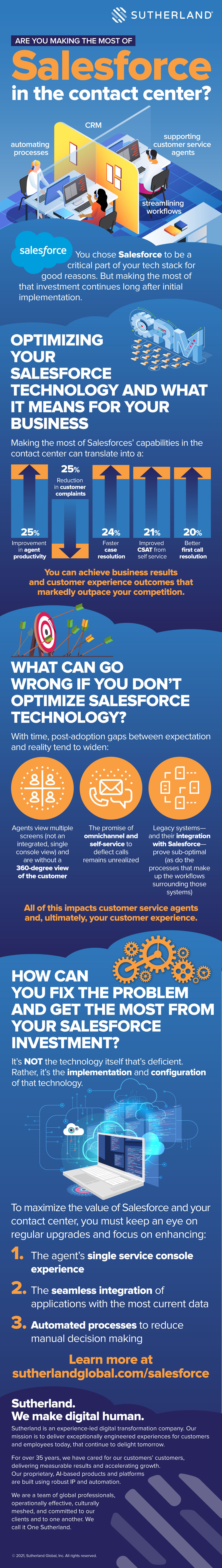 Are You Making the Most of Salesforce in the Contact Center?
