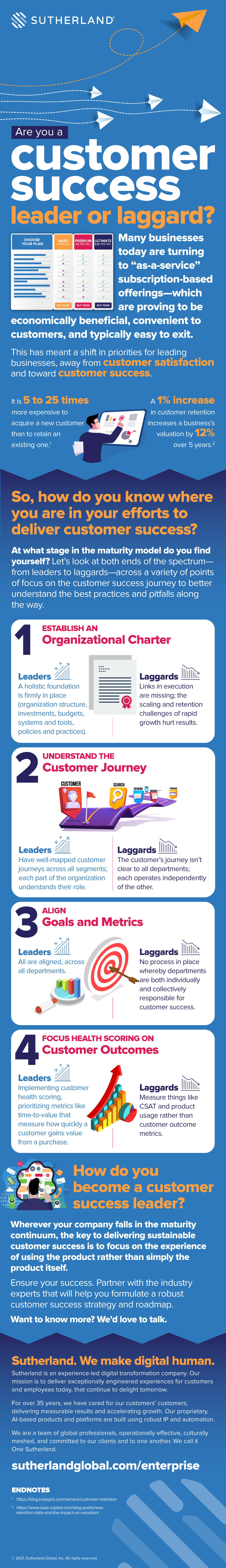 Are You A Customer Success Leader Or Laggard?