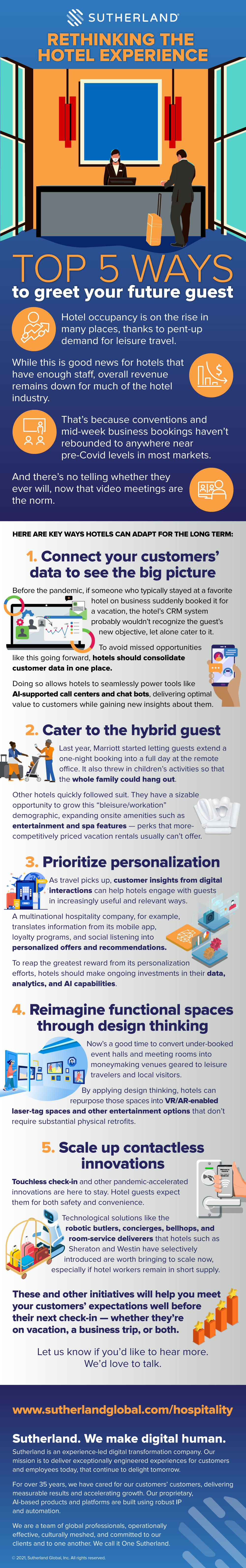 Rethinking the Hotel Experience: Top 5 Ways To greet your future guest